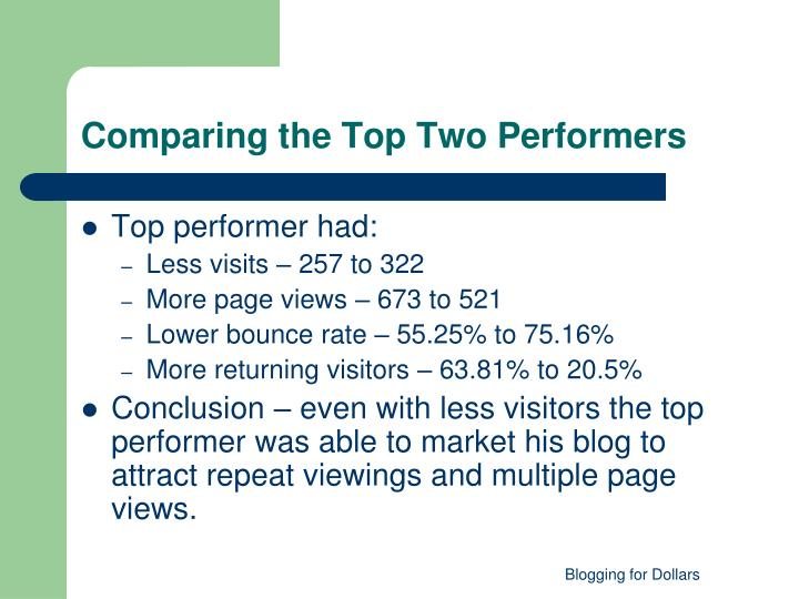 Comparing the Top Two Performers