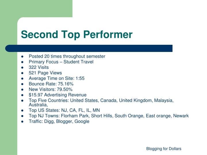 Second Top Performer
