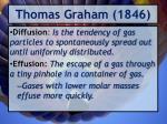 thomas graham 1846
