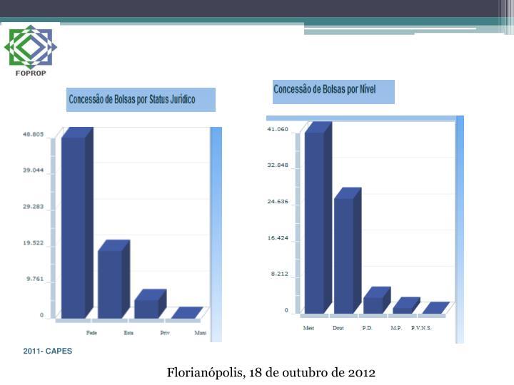 2011- CAPES