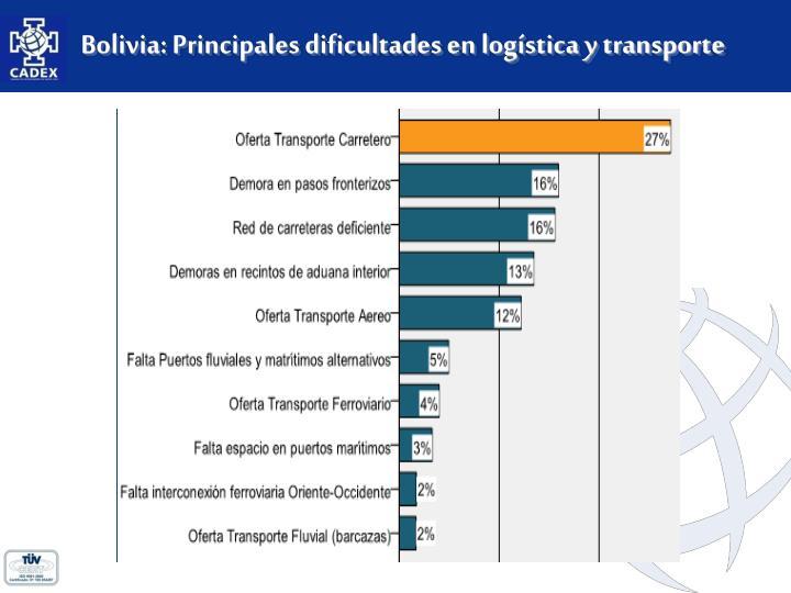 Bolivia: Principales dificultades en logística y transporte