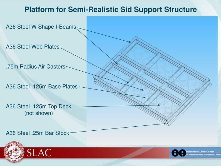 Platform for Semi-Realistic Sid Support Structure