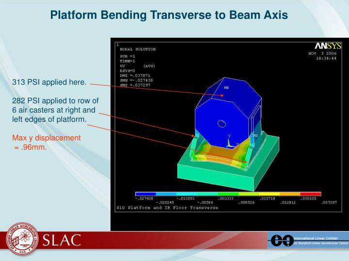 Platform Bending Transverse to Beam Axis