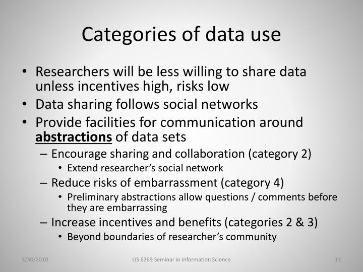 Categories of data use