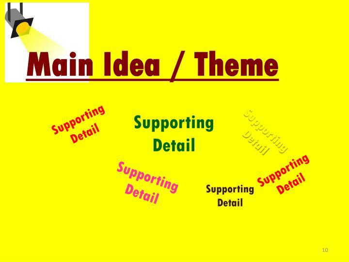 Main Idea / Theme