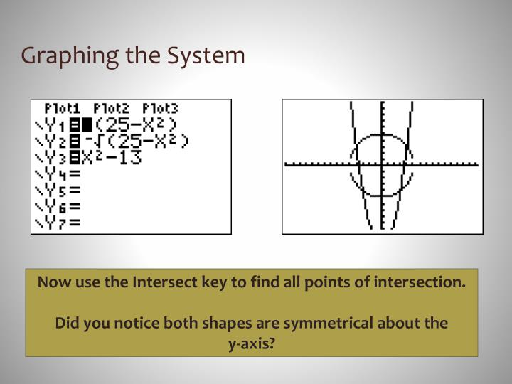 Graphing the System