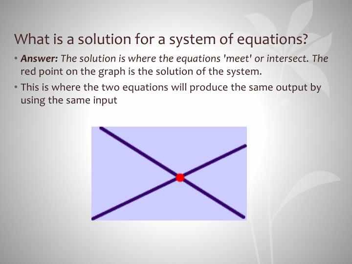 What is a solution for a system of equations?