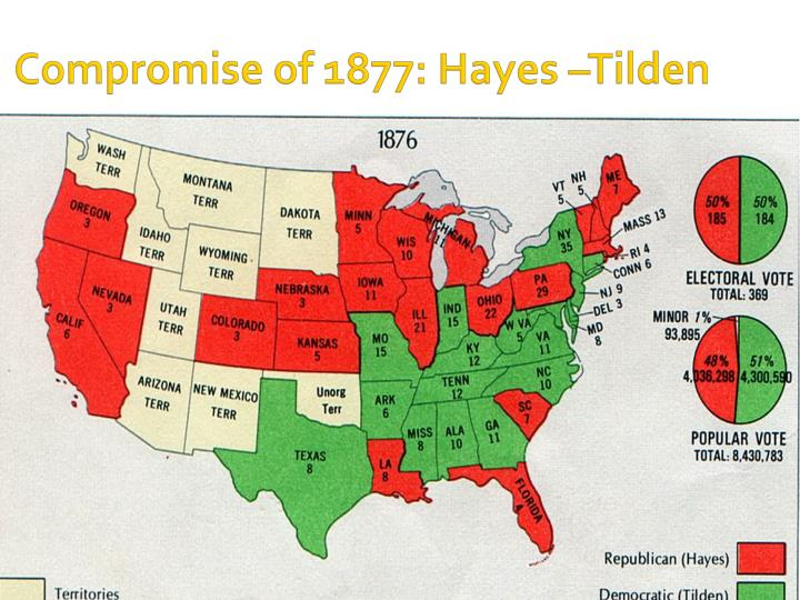Compromise of 1877: Hayes –Tilden