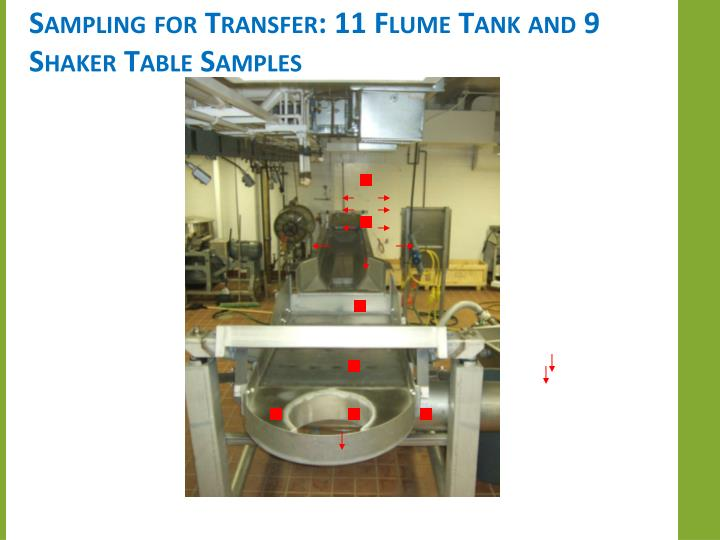 Sampling for Transfer: 11 Flume Tank and 9 Shaker Table Samples