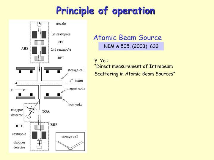 Atomic Beam Source