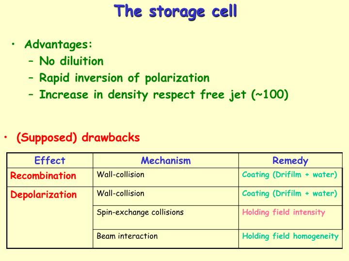 The storage cell