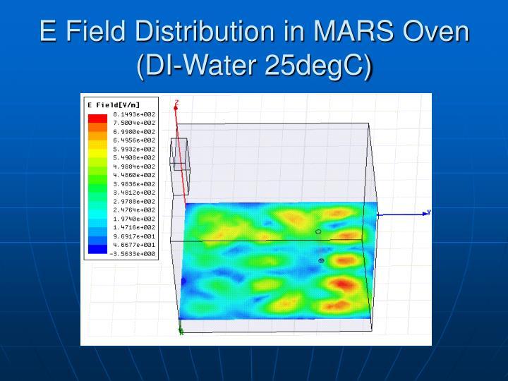 E Field Distribution in MARS Oven (DI-Water 25degC)