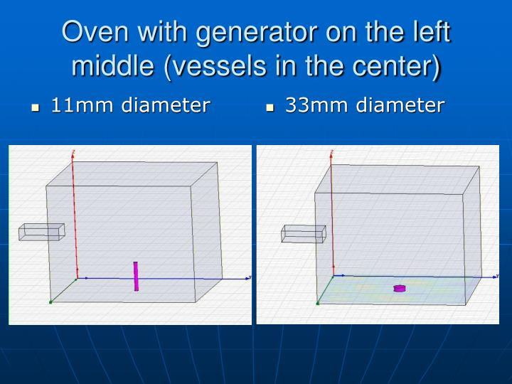 Oven with generator on the left middle vessels in the center