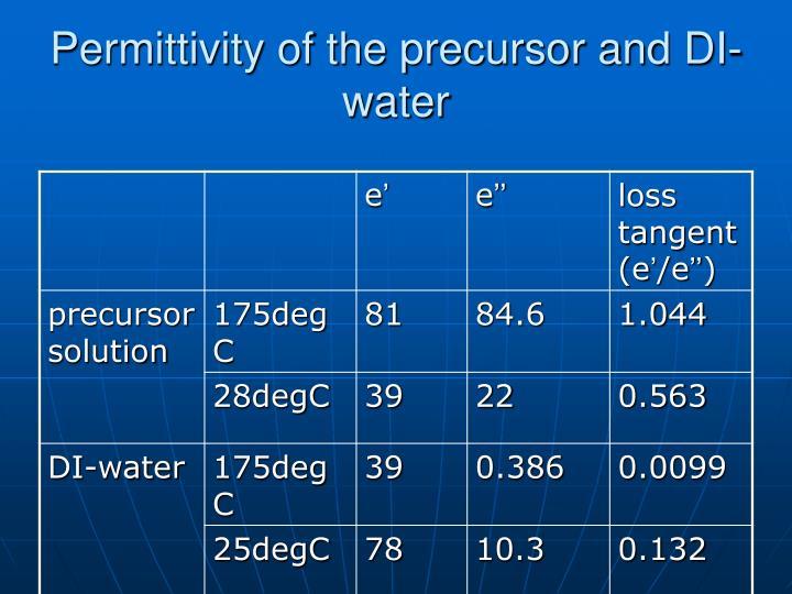 Permittivity of the precursor and DI-water