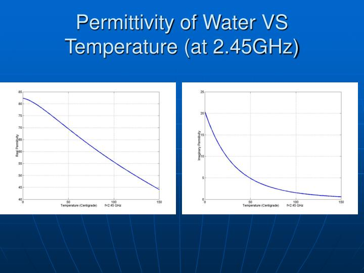 Permittivity of Water VS Temperature (at 2.45GHz)