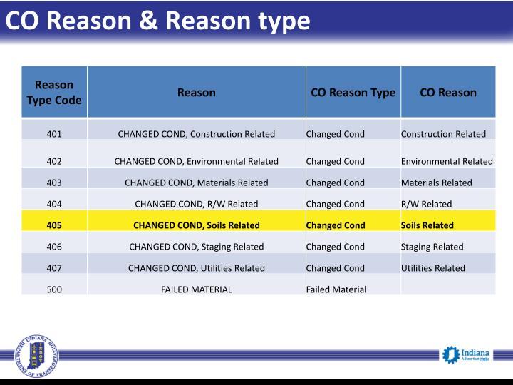 CO Reason & Reason type