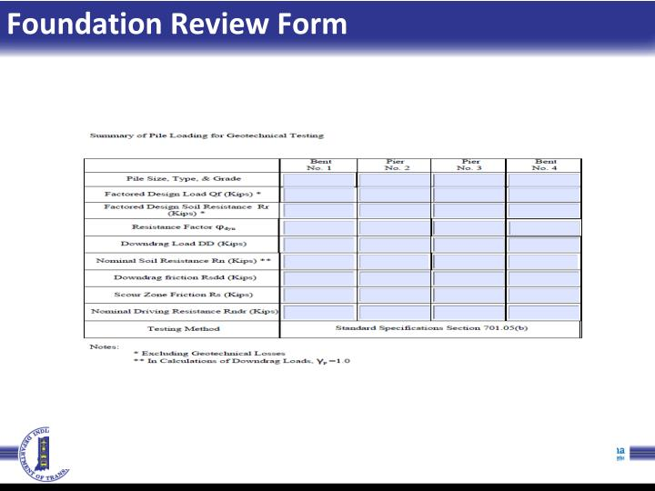 Foundation Review Form