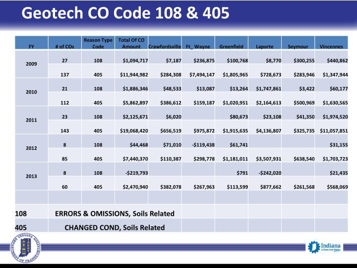 Geotech CO Code 108 & 405