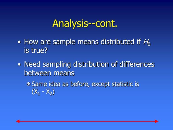 Analysis--cont.