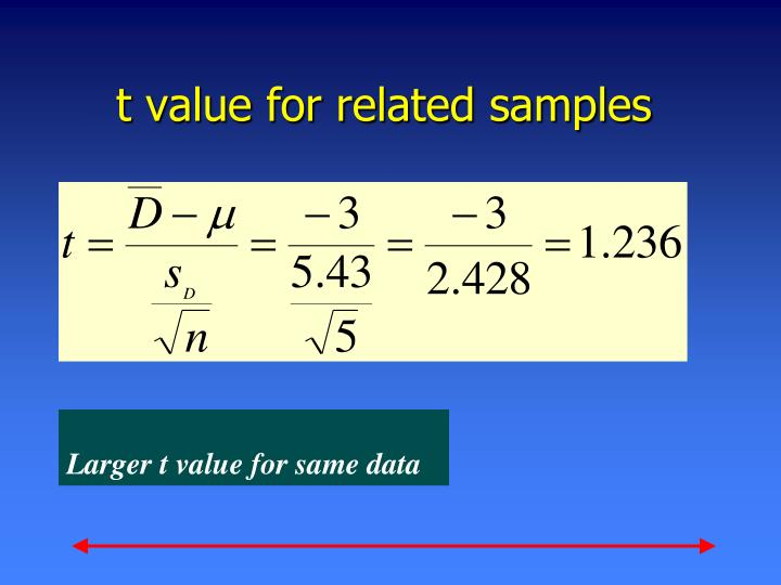 t value for related samples