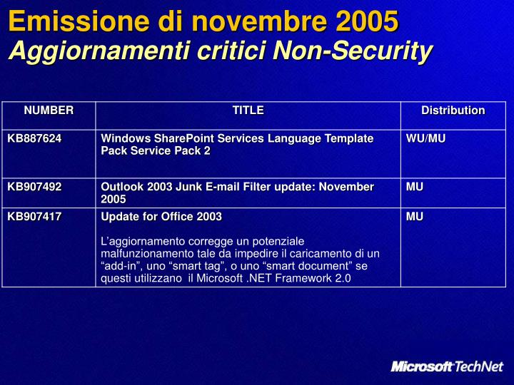 Emissione di novembre 2005