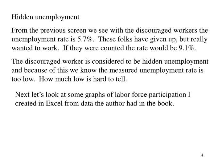 Hidden unemployment