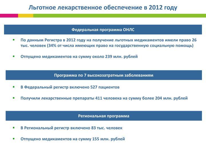 Льготное лекарственное обеспечение в 2012 году