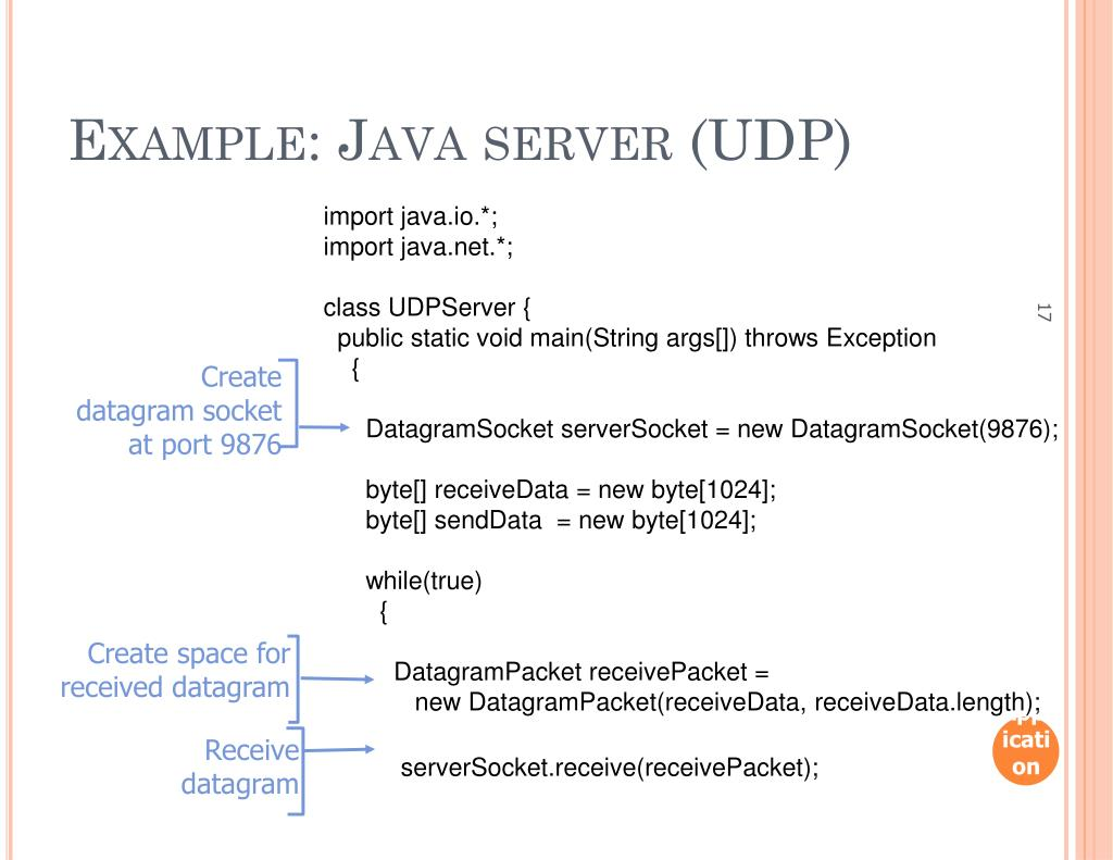 PPT - SOCKET PROGRAMMING IN JAVA PowerPoint Presentation - ID:6551658