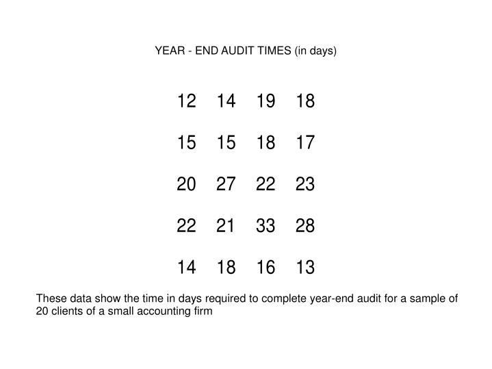 These data show the time in days required to complete year-end audit for a sample of 20 clients of a small accounting firm