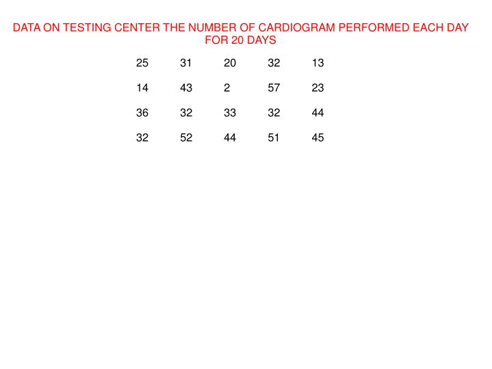 DATA ON TESTING CENTER THE NUMBER OF CARDIOGRAM PERFORMED EACH DAY FOR 20 DAYS