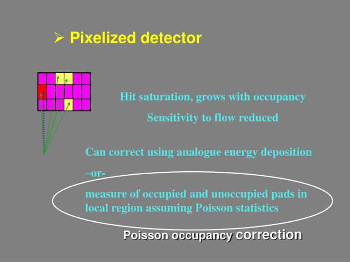 Pixelized detector
