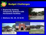 budget challenges3
