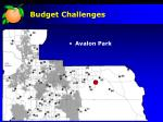 budget challenges5