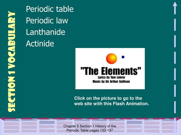 section 1 vocabulary periodic table periodic law - Periodic Table Law