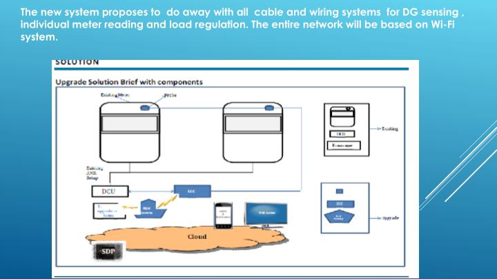 The new system proposes to  do away with all  cable and wiring systems  for DG sensing , individual ...