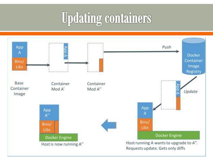 Updating containers