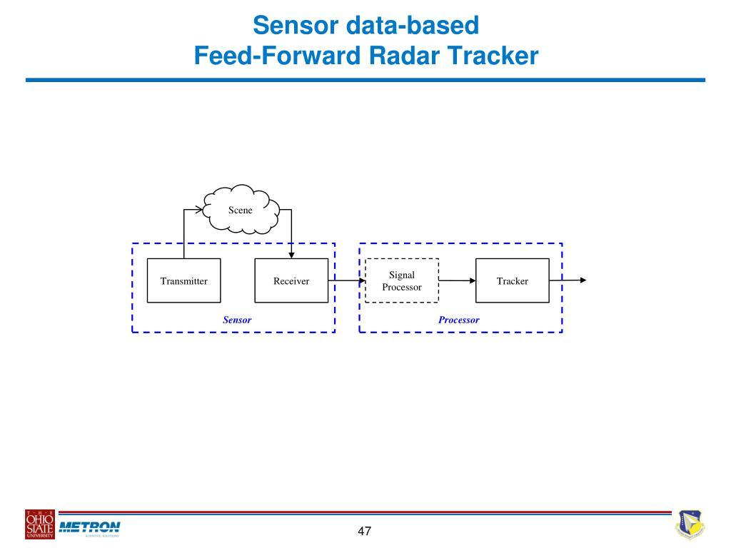 Radar Sensor Data