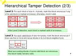 hierarchical tamper detection 2 3
