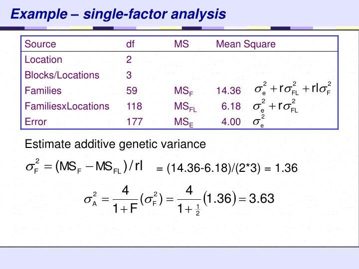 Example – single-factor analysis