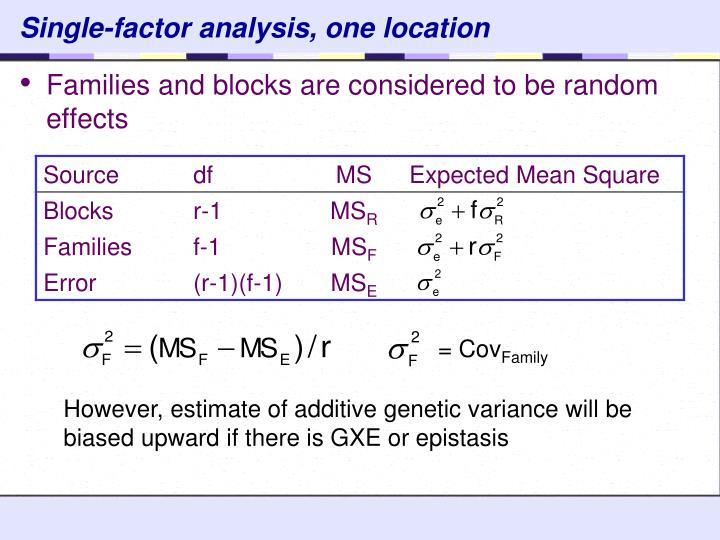 Single-factor analysis, one location
