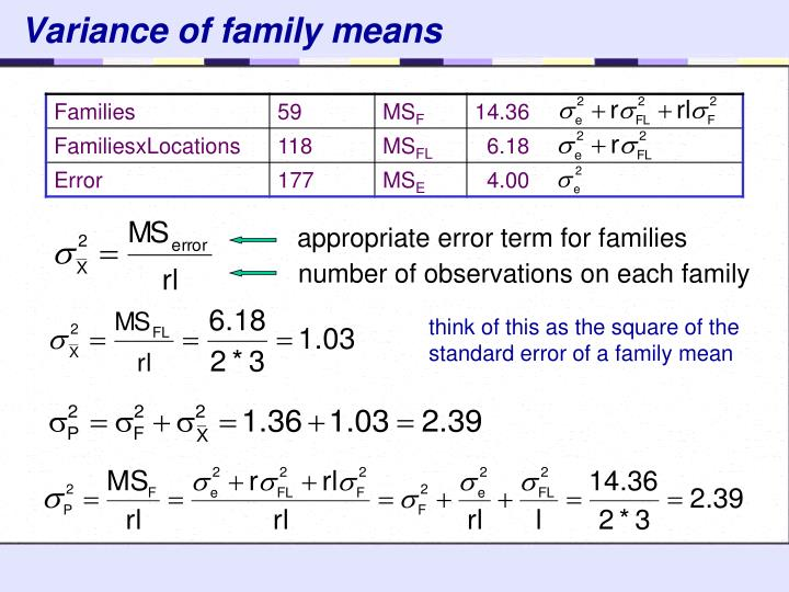 Variance of family means