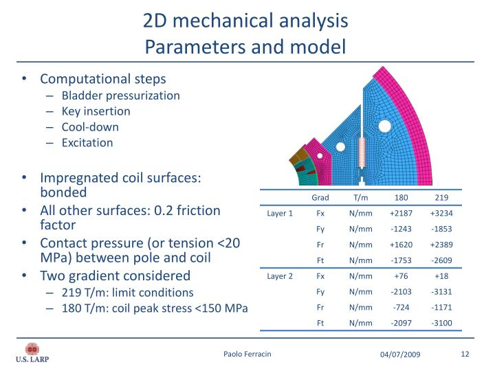 metabical analysis Find out information about mechanical analysis mechanical separation of soil, sediment, or rock by sieving, screening, or other means to determine particle-size distribution.