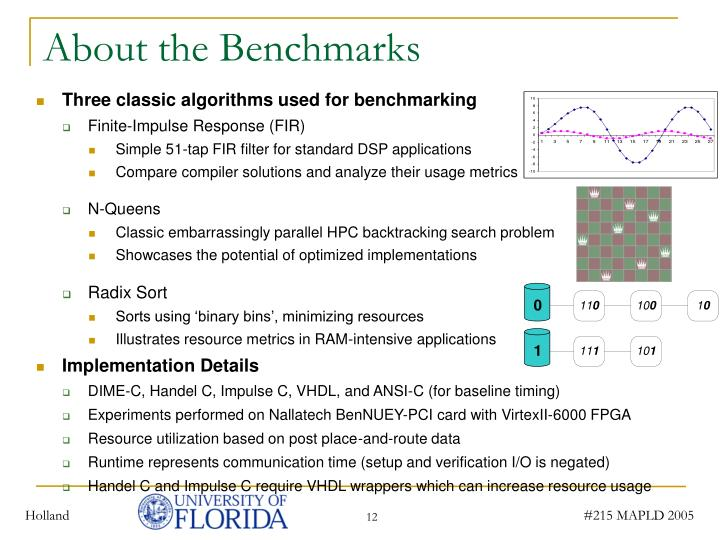 About the Benchmarks