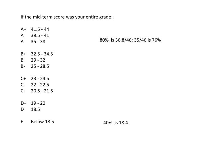 If the mid-term score was your entire grade: