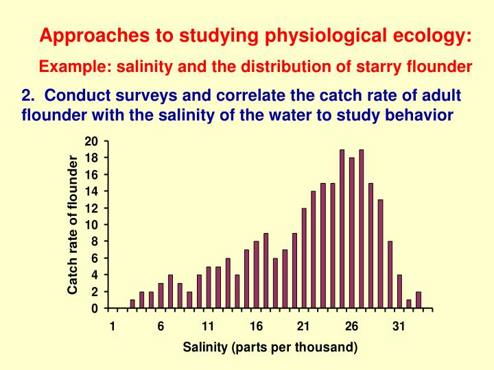 Approaches to studying physiological ecology: