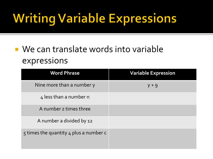 Writing Variable Expressions