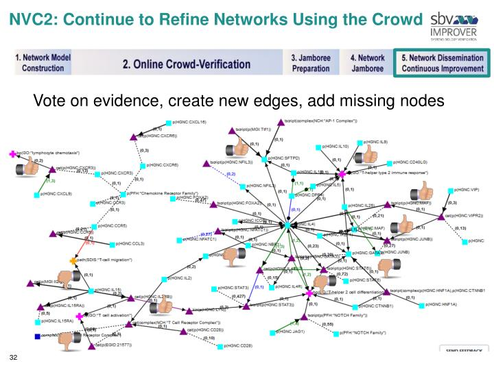 NVC2: Continue to Refine Networks Using the Crowd