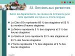 33 services aux personnes4