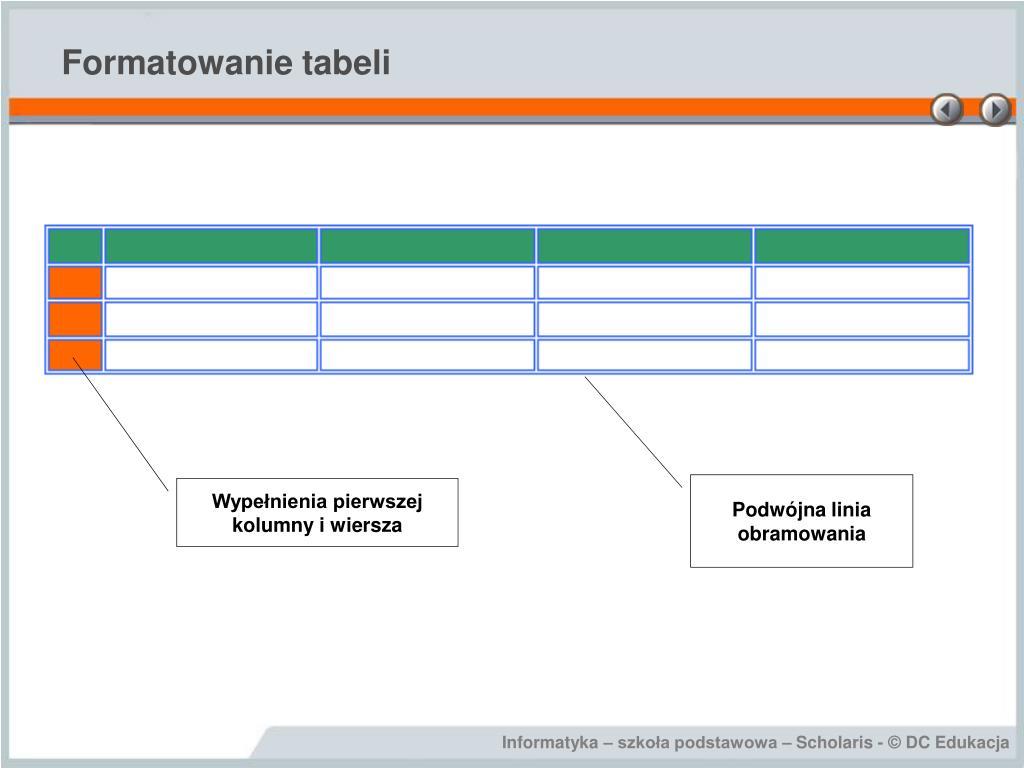 Ppt Tworzenie Tabel W Edytorze Word Powerpoint