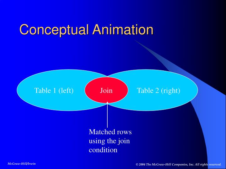Conceptual animation